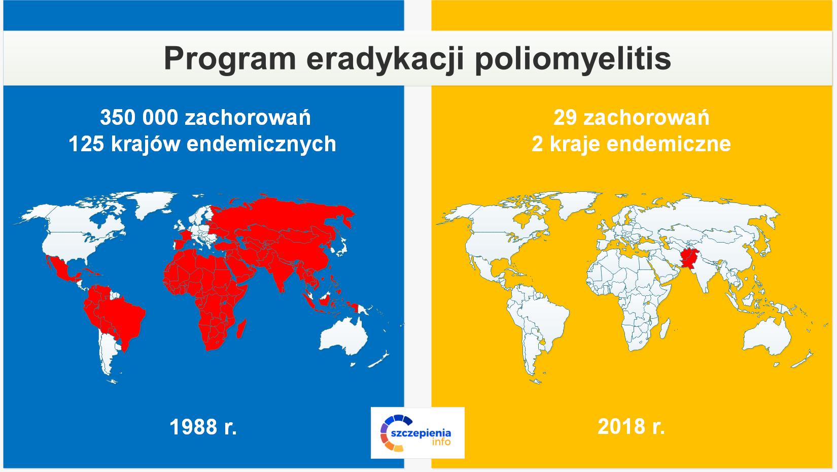 Poliomyelitis Szczepieniainfo